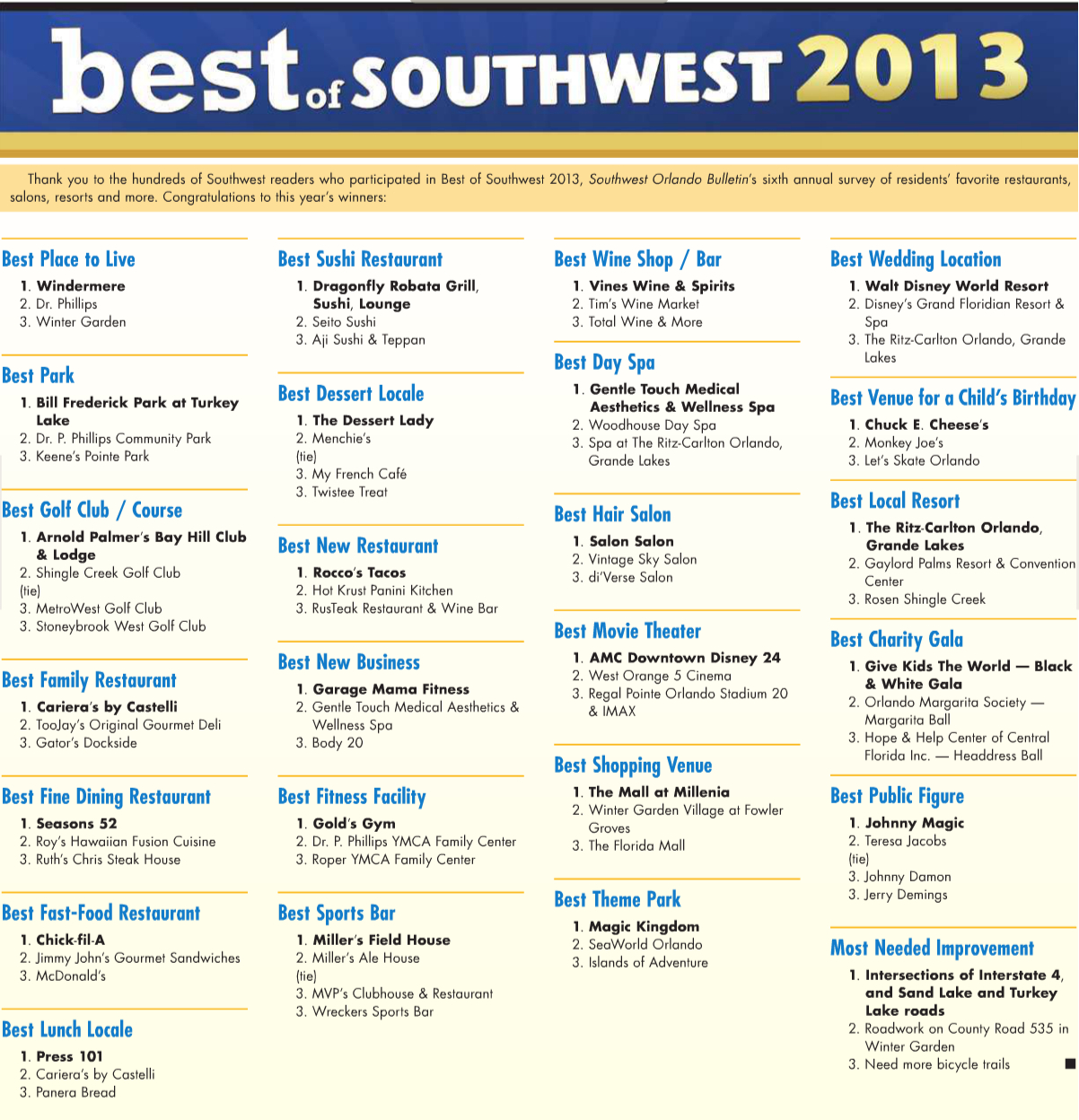 Windermere, FL voted Best Place to Live